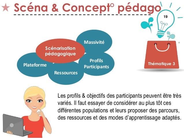 19 Scéna & Concept° pédago Thématique 3Plateforme Ressources Profils Participants Massivité Scénarisation pédagogique Les ...