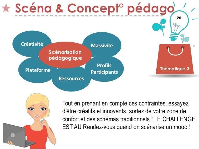20 Créativité Scéna & Concept° pédago Thématique 3Plateforme Ressources Profils Participants Massivité Scénarisation pédag...