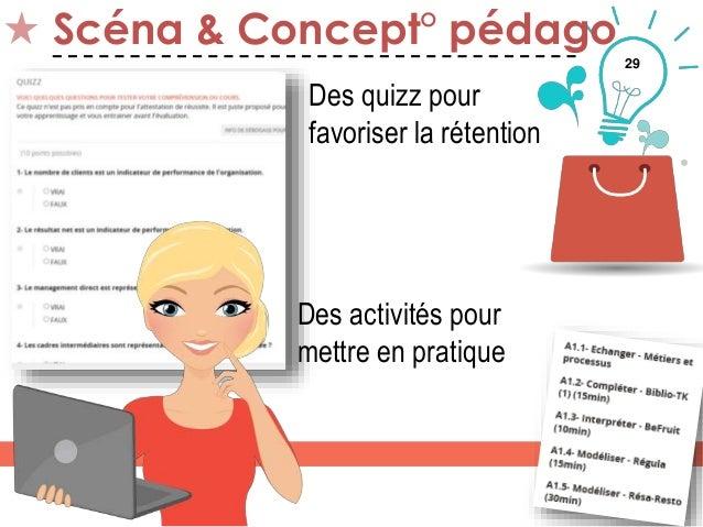 29 Scéna & Concept° pédago Des quizz pour favoriser la rétention Des activités pour mettre en pratique