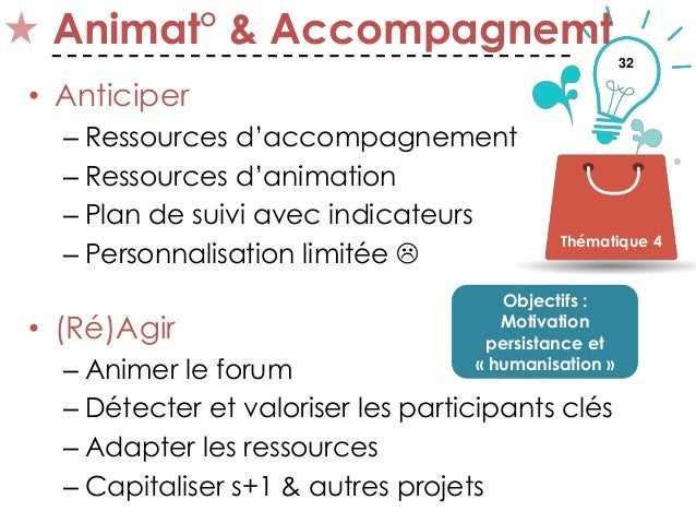 32 Animat° & Accompagnemt • Anticiper – Ressources d'accompagnement – Ressources d'animation – Plan de suivi avec indicate...