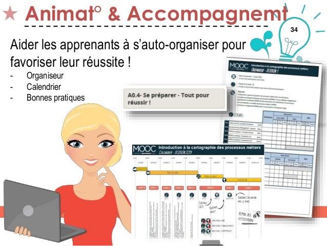 34 Animat° & Accompagnemt Aider les apprenants à s'auto-organiser pour favoriser leur réussite ! - Organiseur - Calendrier...