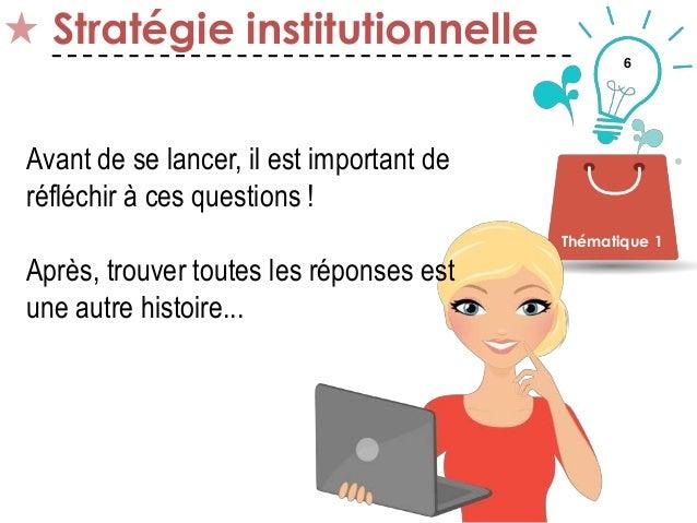 6 Stratégie institutionnelle Thématique 1 Avant de se lancer, il est important de réfléchir à ces questions ! Après, trouv...