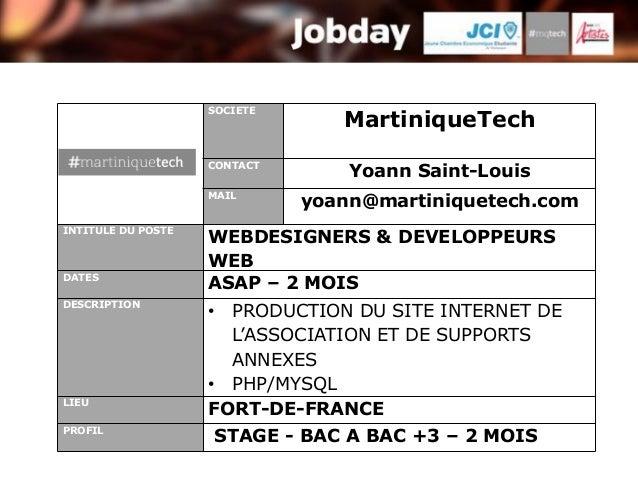 SOCIETE                                 MartiniqueTech                    CONTACT                                  Yoann S...