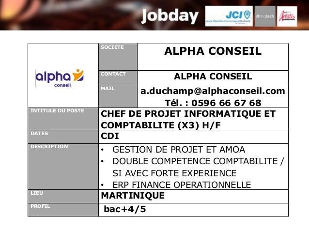 SOCIETE                               ALPHA CONSEIL                    CONTACT                                 ALPHA CONSE...