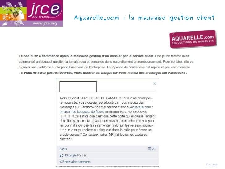 Aquarelle.com: la mauvaise gestion client                                       Source