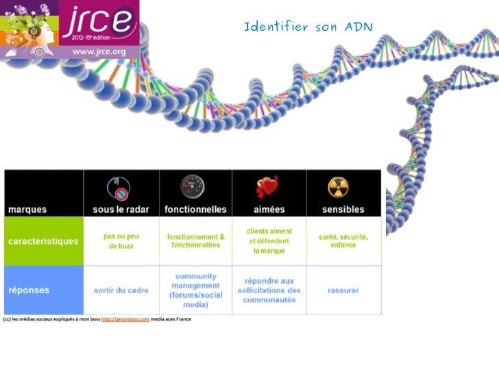 Identifier son ADN
