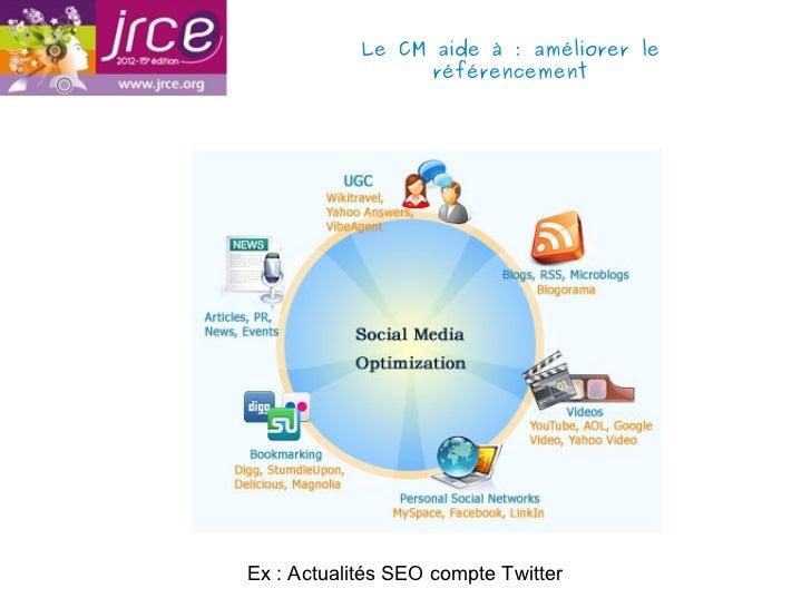 Le CM aide à: améliorer le                  référencementEx : Actualités SEO compte Twitter