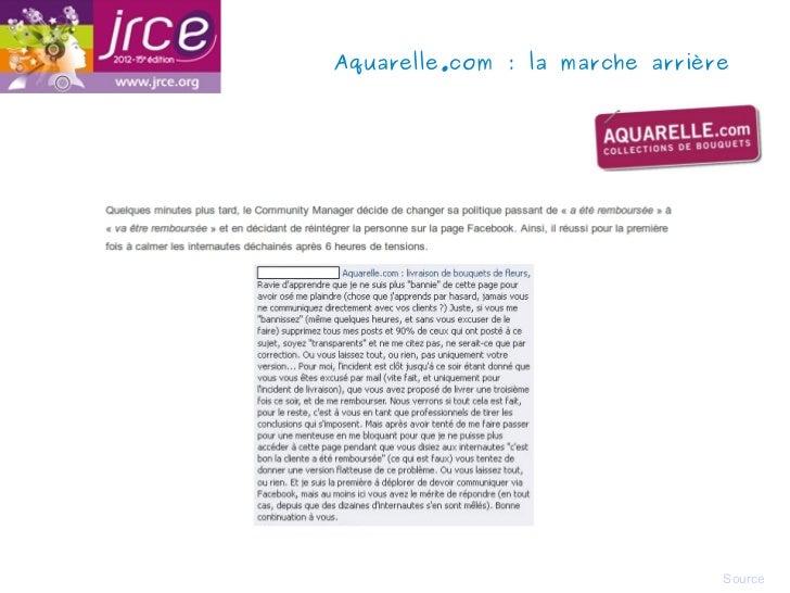 Aquarelle.com: la marche arrière                                Source