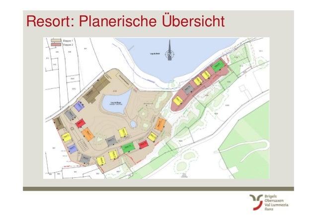 Resort: Planerische Übersicht