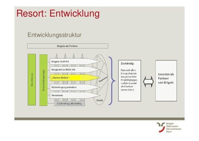 Entwicklungsstruktur Resort: Entwicklung