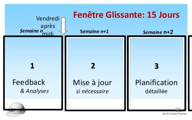 Pr sentation lean construction delta partners for Fenetre glissante