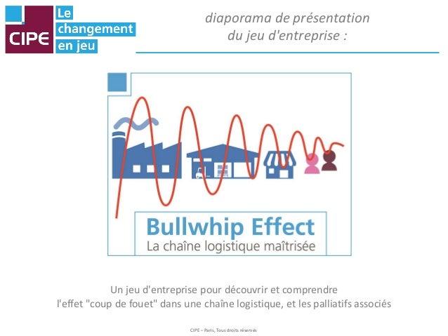 diaporama de présentation du jeu d'entreprise : CIPE – Paris, Tous droits réservés Un jeu d'entreprise pour découvrir et c...