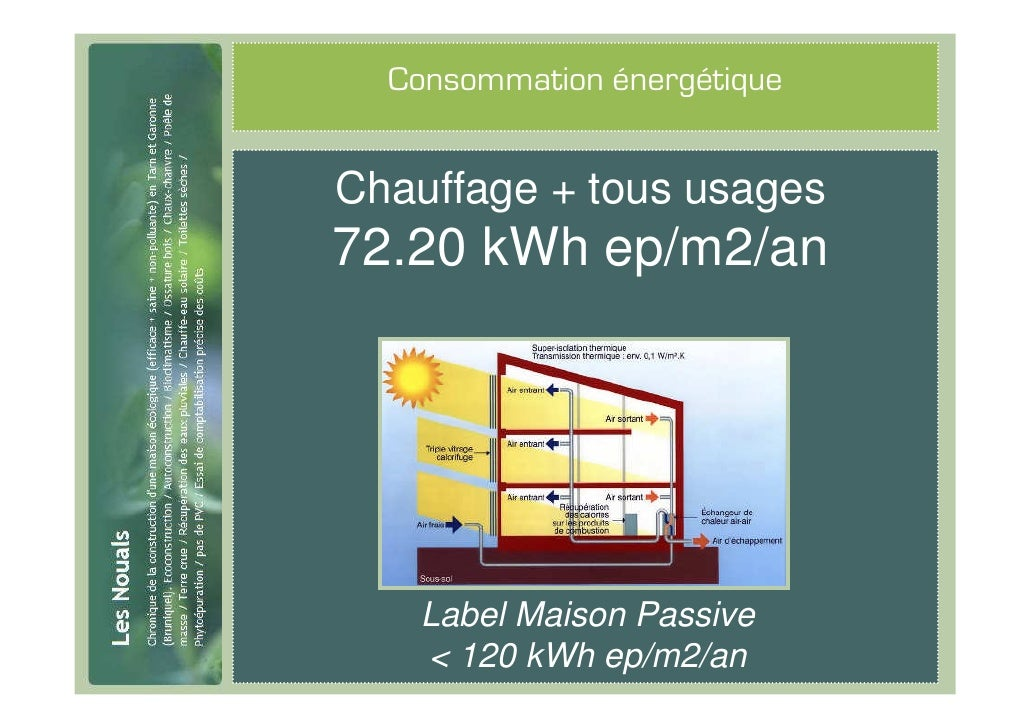 Les nouals coconstruction basse consommation for Consommation kwh maison
