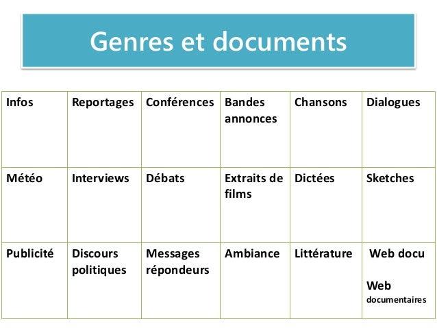 Genres et documents Infos Reportages Conférences Bandes annonces Chansons Dialogues Météo Interviews Débats Extraits de fi...