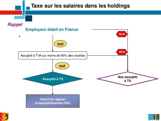 taxe sur les salaires 2015
