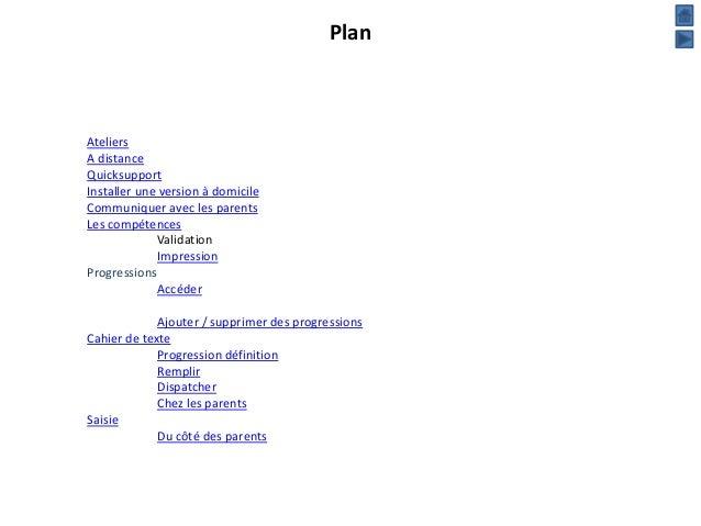 Plan  Ateliers A distance Quicksupport Installer une version à domicile Communiquer avec les parents Les compétences Valid...