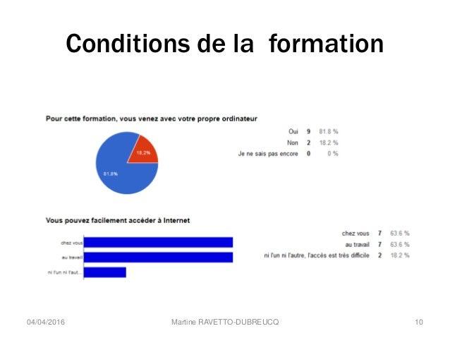 Conditions de la formation 04/04/2016 Martine RAVETTO-DUBREUCQ 10