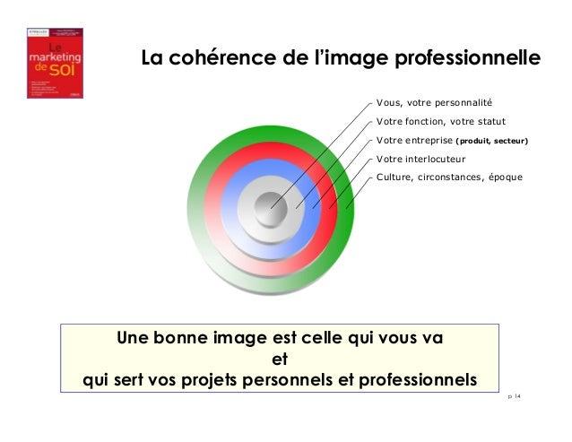 La cohérence de l'image professionnelle  Vous, votre personnalité  Votre fonction, votre statut  Votre entreprise (produit...