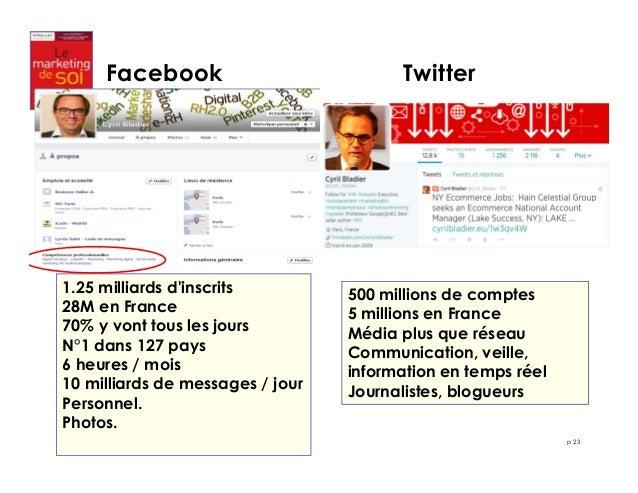 p 23  Facebook Twitter  1.25 milliards d'inscrits  28M en France  70% y vont tous les jours  N°1 dans 127 pays  6 heures /...
