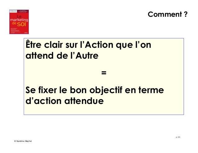p 30  Être clair sur l'Action que l'on  attend de l'Autre  =  Se fixer le bon objectif en terme  d'action attendue  © Sand...