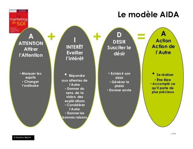 Le modèle AIDA  A  Action  Action de  l'Autre  p 34  I  INTERÊT  Eveiller  l'intérêt  • Répondre  aux attentes de  l'Autre...