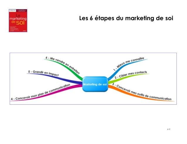 Les 6 étapes du marketing de soi  p 4