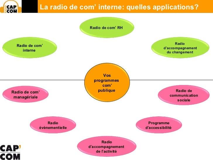 Très bien Extreme La radio comme outil de communication interne : revues d'expériences PT42