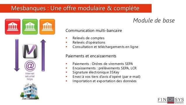 6 Communication multi-bancaire  Relevés de comptes  Relevés d'opérations  Consultation et téléchargements en ligne Paie...