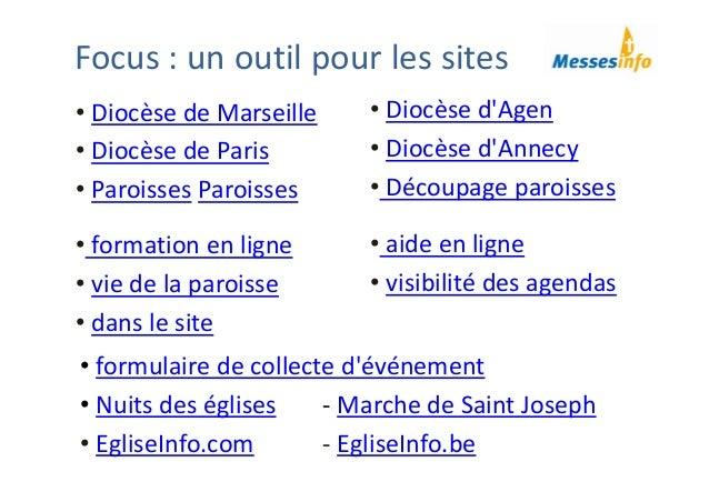 • Diocèsed'Agen • Diocèsed'Annecy • Découpageparoisses Focus:unoutilpourlessites • DiocèsedeMarseille • Diocèse...