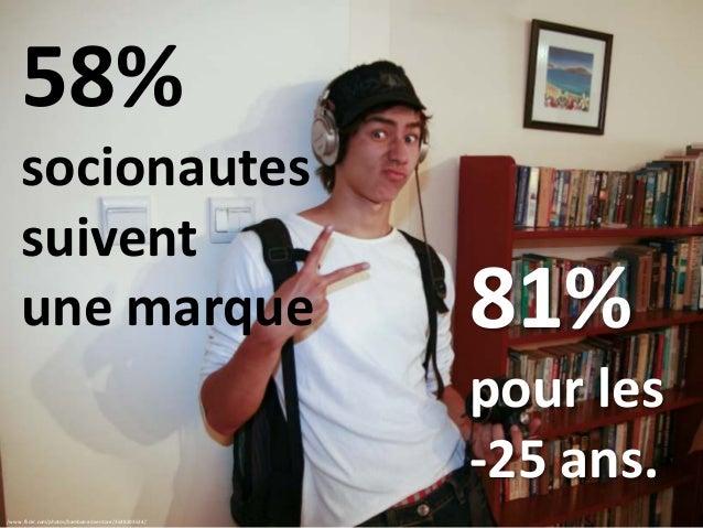 /www.flickr.com/photos/bamboo-adventure/3548203524/ 58% socionautes suivent une marque 81% pour les -25 ans.
