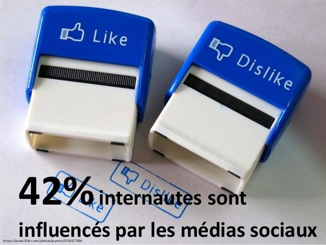 https://www.flickr.com/photos/wynnie/5525677854 42%internautes sont influencés par les médias sociaux