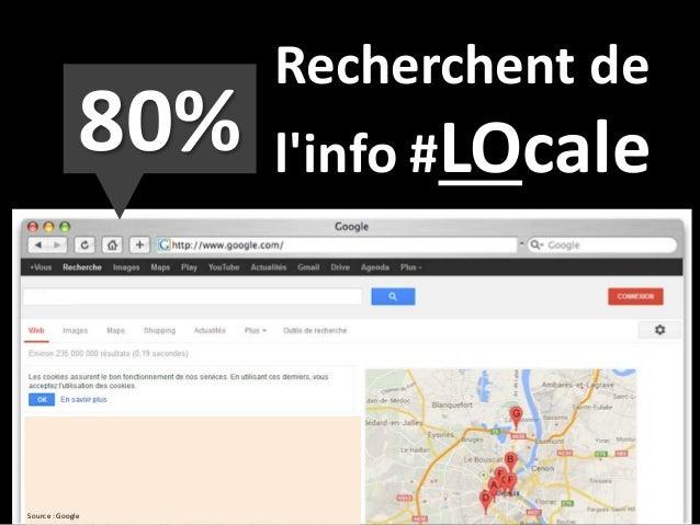 Recherchent de l'info #LOcale80% Source : Google