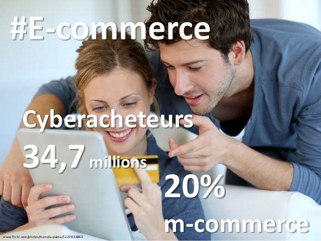 www.flickr.com/photos/marcela-palma/12239168863 Cyberacheteurs 34,7millions 20% m-commerce #E-commerce