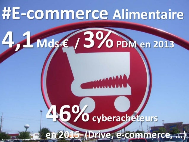 www.flickr.com/photos/kt/146500920/ #E-commerce Alimentaire 4,1Mds € / 3%PDM en 2013 46%cyberacheteurs en 2015 (Drive, e-c...