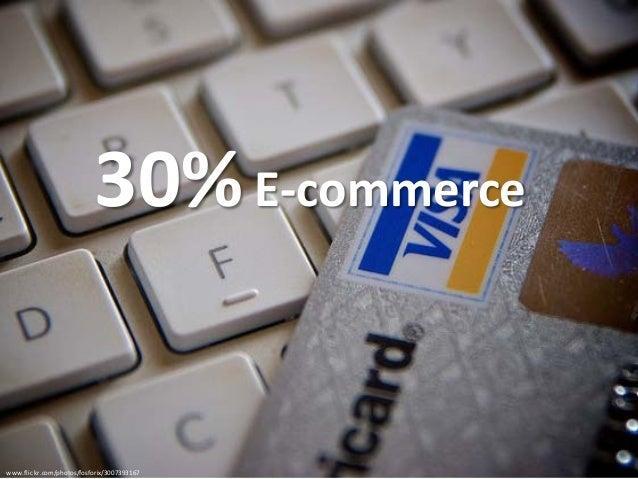 www.flickr.com/photos/fosforix/3007393167 30%E-commerce