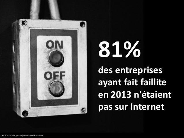 www.flickr.com/photos/uncoolbob/9956519004 81% des entreprises ayant fait faillite en 2013 n'étaient pas sur Internet