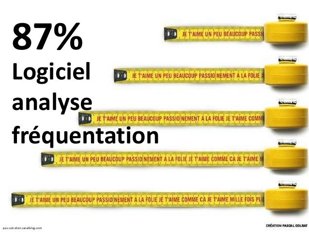 pascalcolrat.canalblog.com Logiciel analyse fréquentation 87%