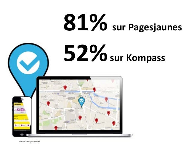81% sur Pagesjaunes 52%sur Kompass Source :imageubiflows