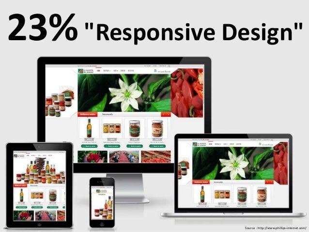 "Source : http://www.phillips-internet.com/ 23%""Responsive Design"""