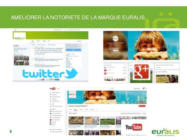 9 AMELIORER LA NOTORIETE DE LA MARQUE EURALIS : RESULTATS Site Euralis.fr : 210000 visites en 2014/2015 Twitter : 1000 vis...