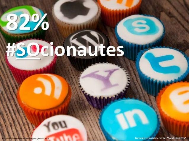 "www.flickr.com/photos/64484259@N02/6344437057/ 82% #SOcionautes Baromètre Harris Interactive ""Social Life 2015"""