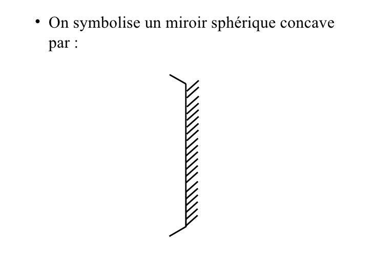 Pr sentation miroirs sph riques for Miroir concave optique