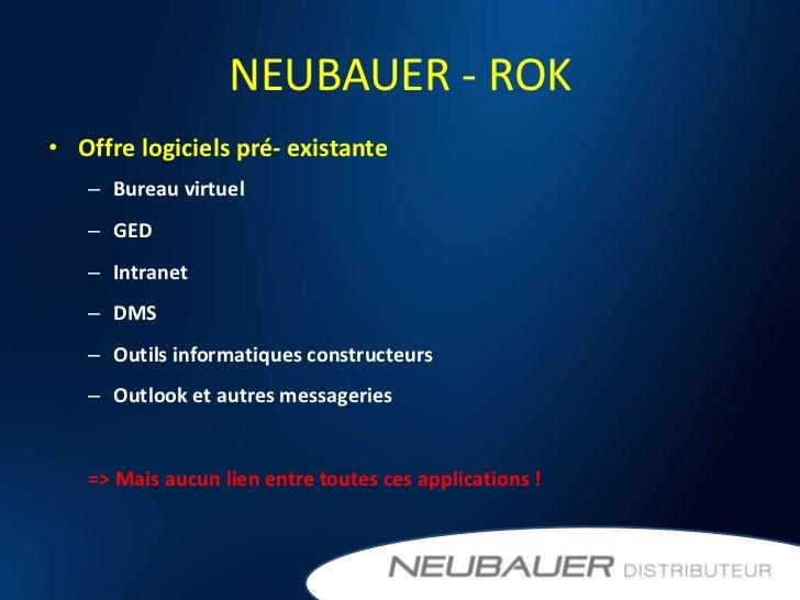 Offre Automobile Globale de DEKRA 360°                      Mesure de la satisfaction client     Analyse des Données      ...
