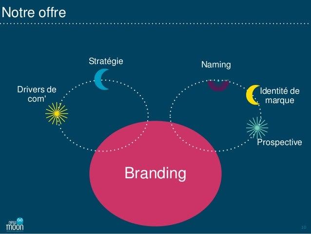 10 Branding Drivers de com' Stratégie Naming Identité de marque Prospective Notre offre