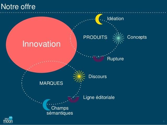 6 Notre offre Innovation Idéation Concepts Rupture PRODUITS MARQUES Discours Ligne éditoriale Champs sémantiques