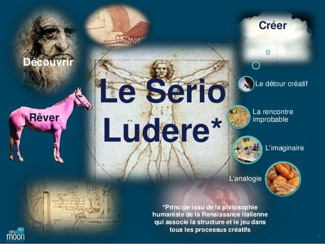7 Le Serio Ludere* Rêver Créer L'analogie L'imaginaire La rencontre improbable Le détour créatif Découvrir *Principe issu ...