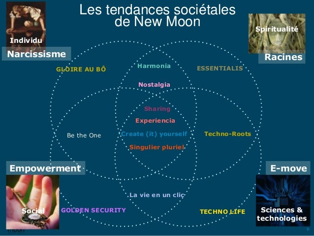 9 GLOIRE AU BÔ Be the One Harmonia Nostalgia Create (it) yourself TECHNO LIFE Experiencia Les tendances sociétales de New ...