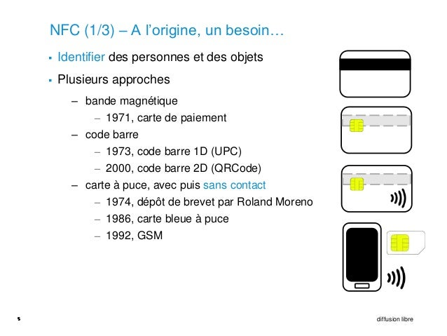 NFC (1/3) – A l'origine, un besoin…       Identifier des personnes et des objets       Plusieurs approches          – ba...