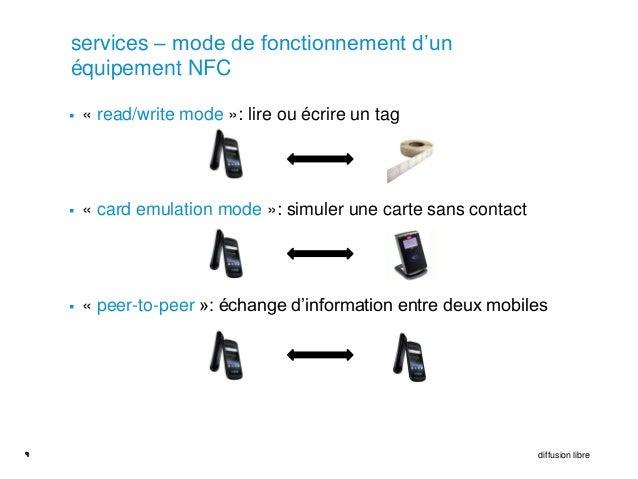 services – mode de fonctionnement d'un    équipement NFC       « read/write mode »: lire ou écrire un tag       « card e...