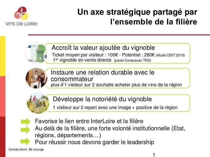 Un axe stratégique partagé par<br /> l'ensemble de la filière<br />Favorise le lien entre InterLoire et la filière<br />Au...